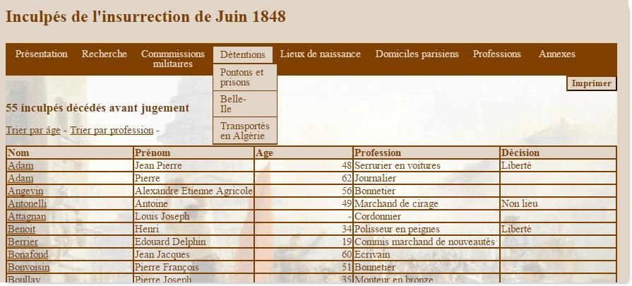 inculpés1848