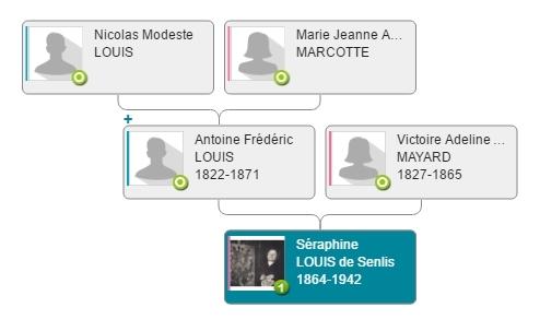 2016-07-04 14_56_51-Séraphine LOUIS de Senlis - Recherches généalogiques consacrées à Séraphine Loui