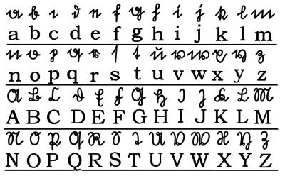 400px-AlphabetSutterlin