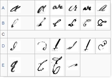 alphabet gothique