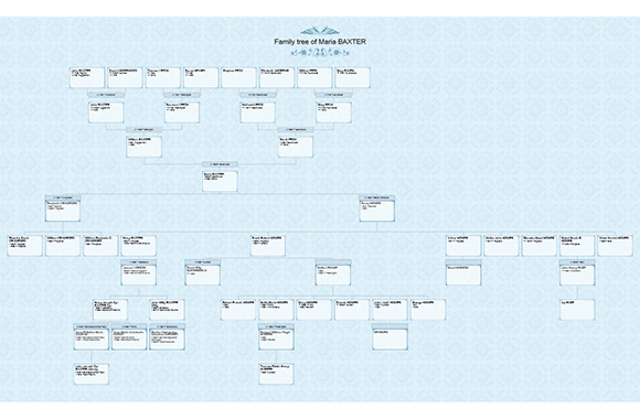 en-ancestry-and-descendants-chart-003