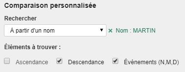 choisir le nom de l'écran pour le site de rencontre Speed Dating Annecy 2014