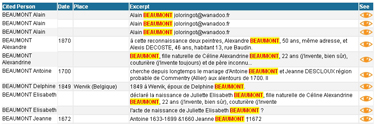 GeneaNet - indexation des forums