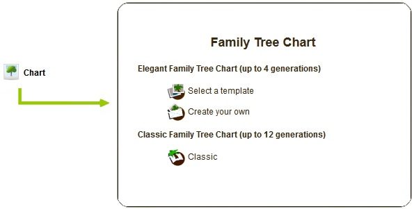 online family tree template