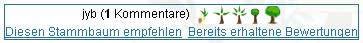 GeneaNet - nouveau système de recommandations