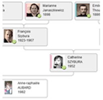 Create a Geneanet family tree!